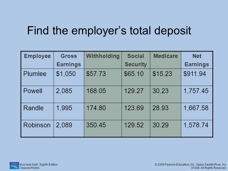 Find the employer's total deposit