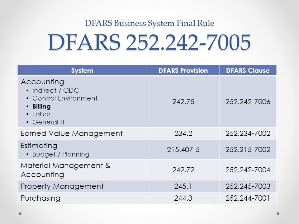 DFARS Business System Final Rule DFARS 252.242-7005