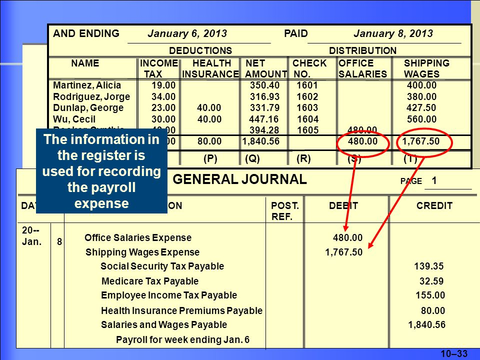 AND ENDING January 6, 2013 PAID January 8, 2013