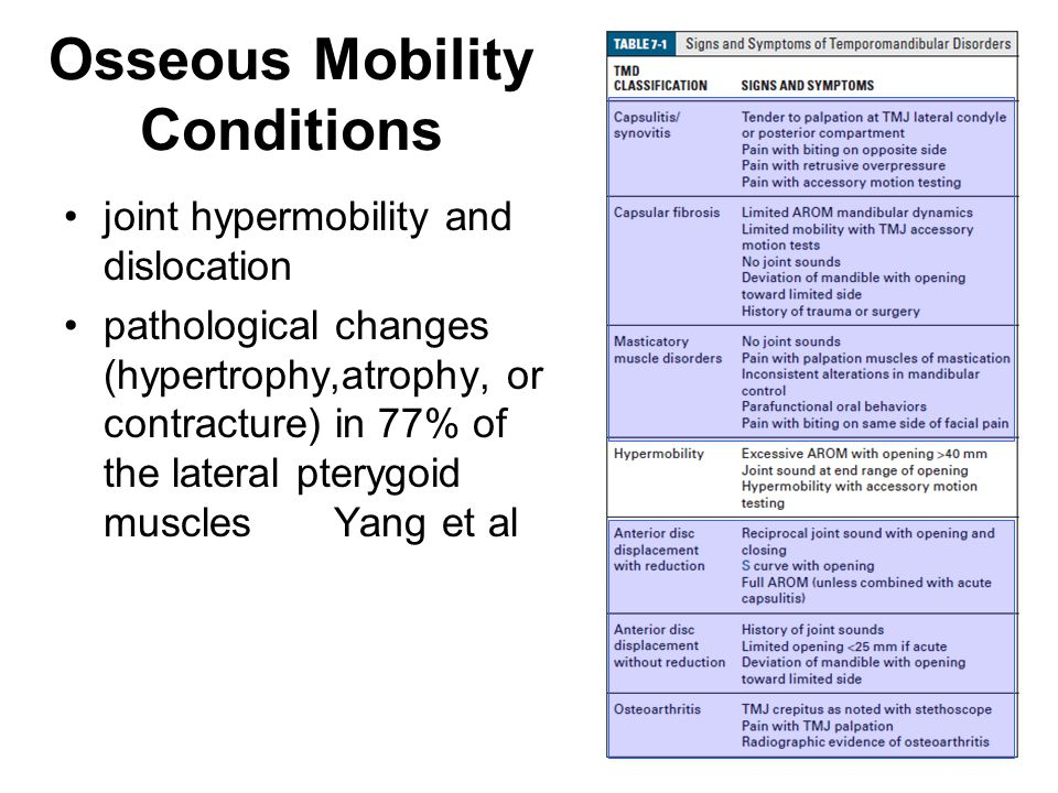 Osseous Mobility Conditions