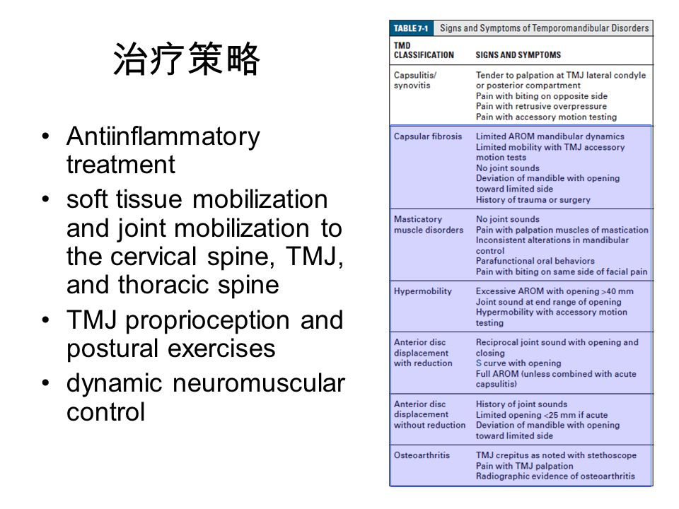 治疗策略 Antiinflammatory treatment