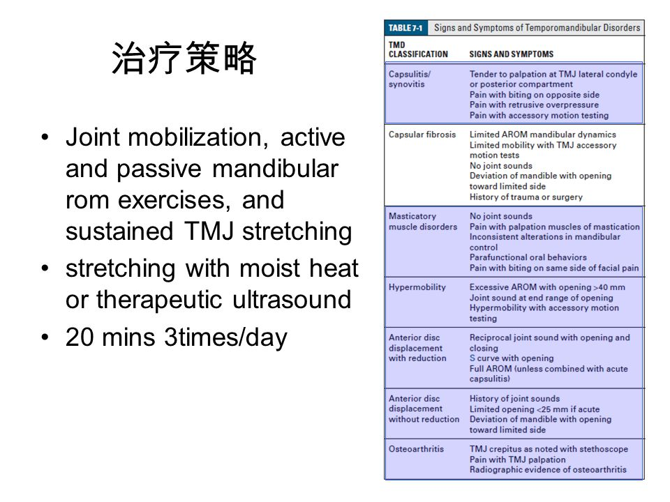 治疗策略 Joint mobilization, active and passive mandibular rom exercises, and sustained TMJ stretching.