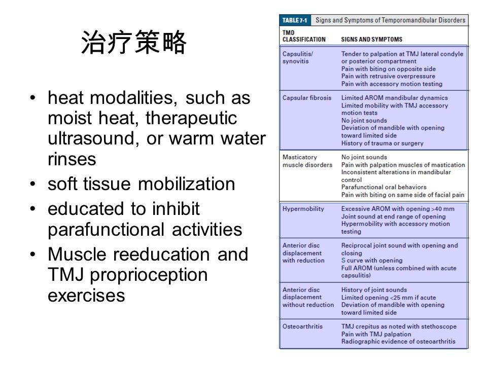 治疗策略 heat modalities, such as moist heat, therapeutic ultrasound, or warm water rinses. soft tissue mobilization.