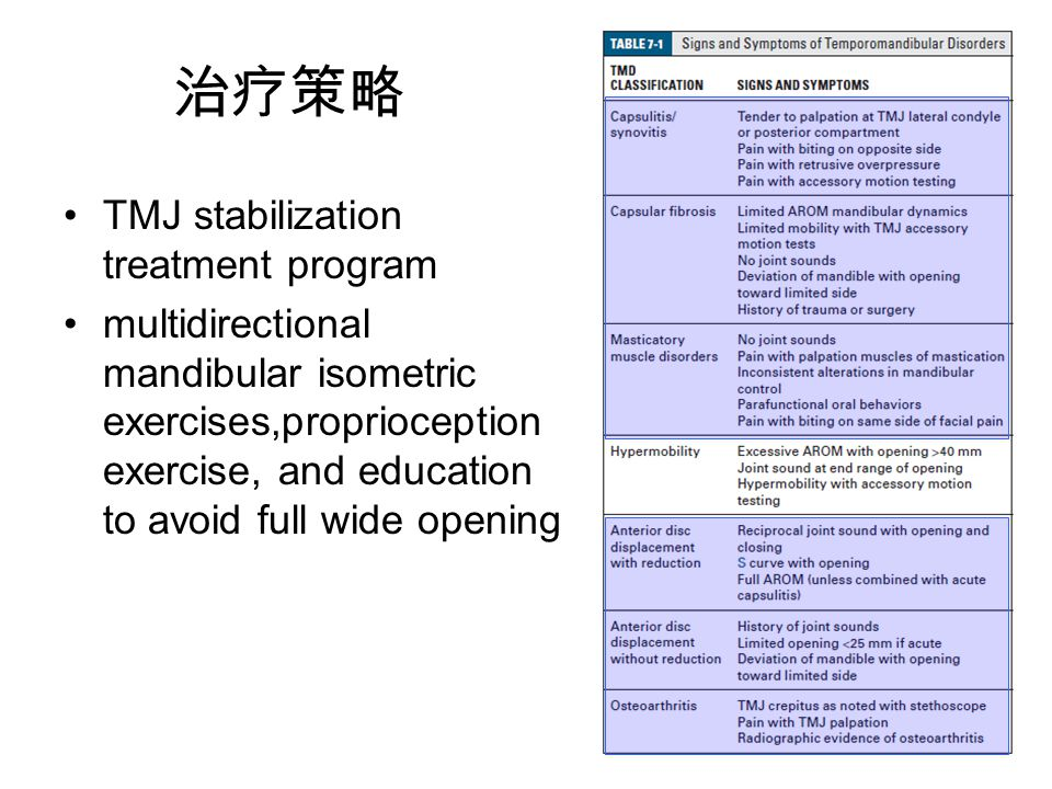 治疗策略 TMJ stabilization treatment program