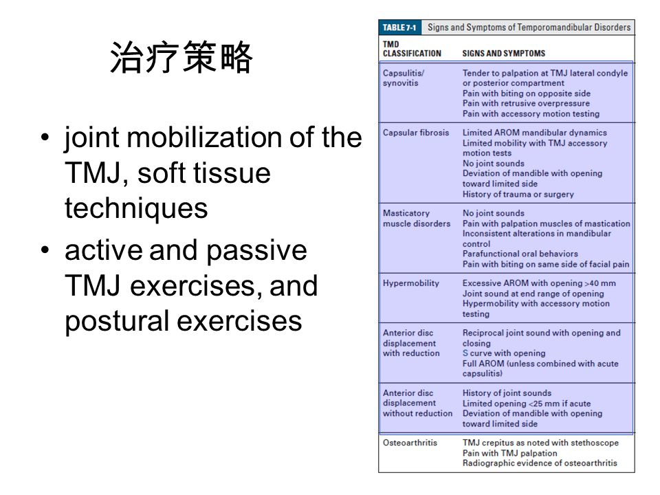 治疗策略 joint mobilization of the TMJ, soft tissue techniques