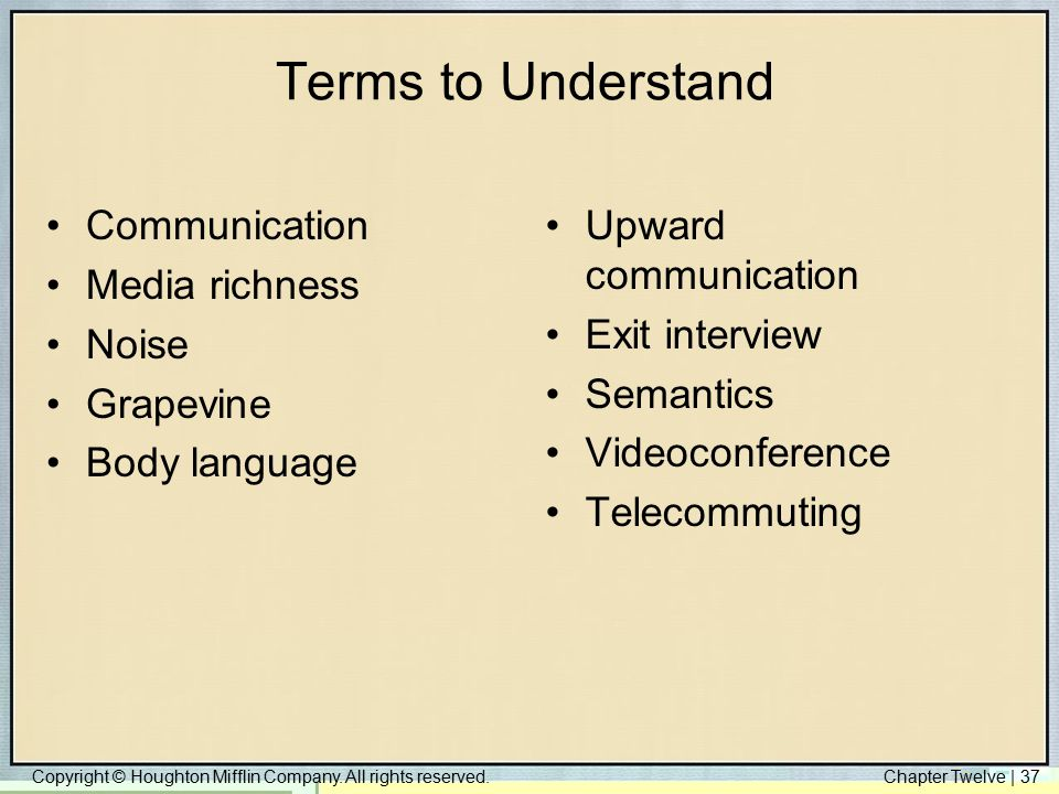Terms to Understand Communication Media richness Noise Grapevine