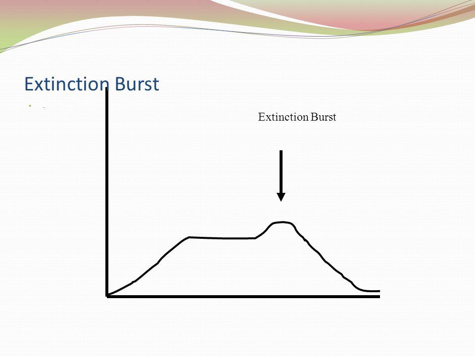 Extinction Burst . Extinction Burst