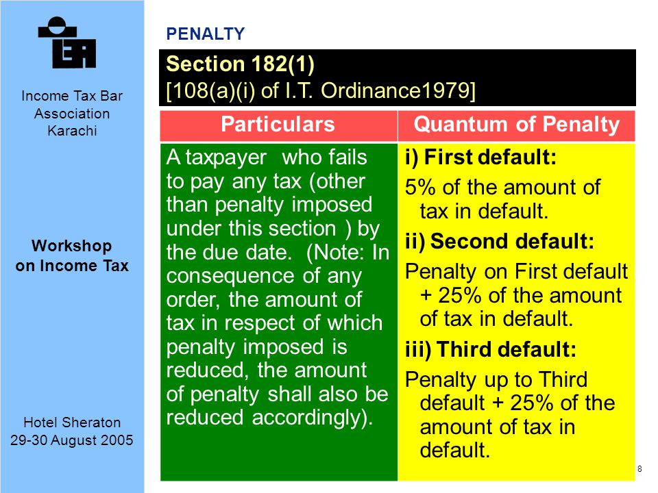 Particulars Quantum of Penalty