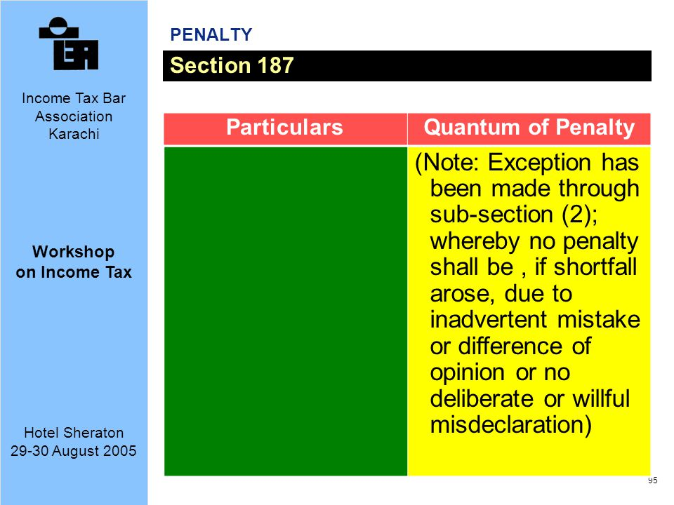 PENALTY Section 187. Particulars. Quantum of Penalty.