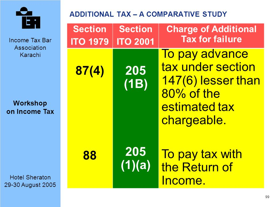ADDITIONAL TAX – A COMPARATIVE STUDY