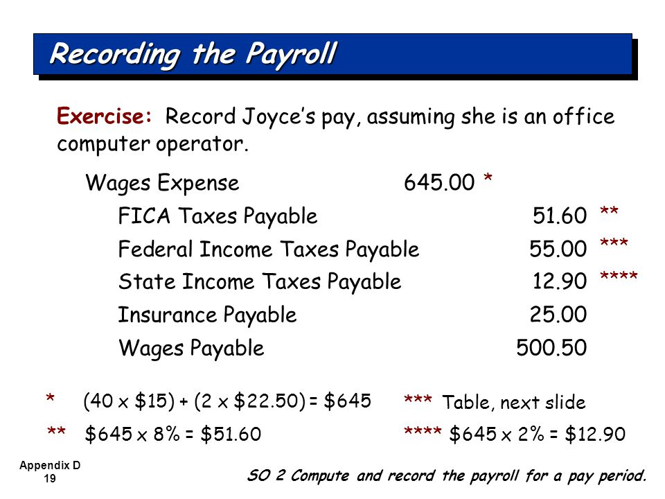 Recording the Payroll Exercise: Record Joyce's pay, assuming she is an office computer operator. Wages Expense 645.00.