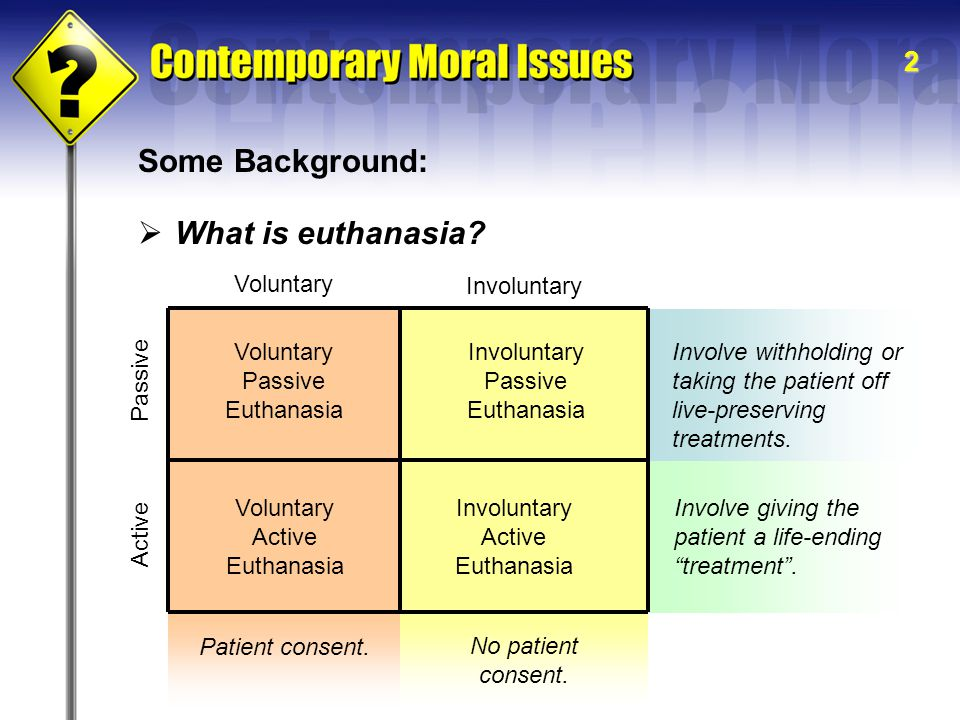 Some Background: What is euthanasia Voluntary Involuntary Voluntary