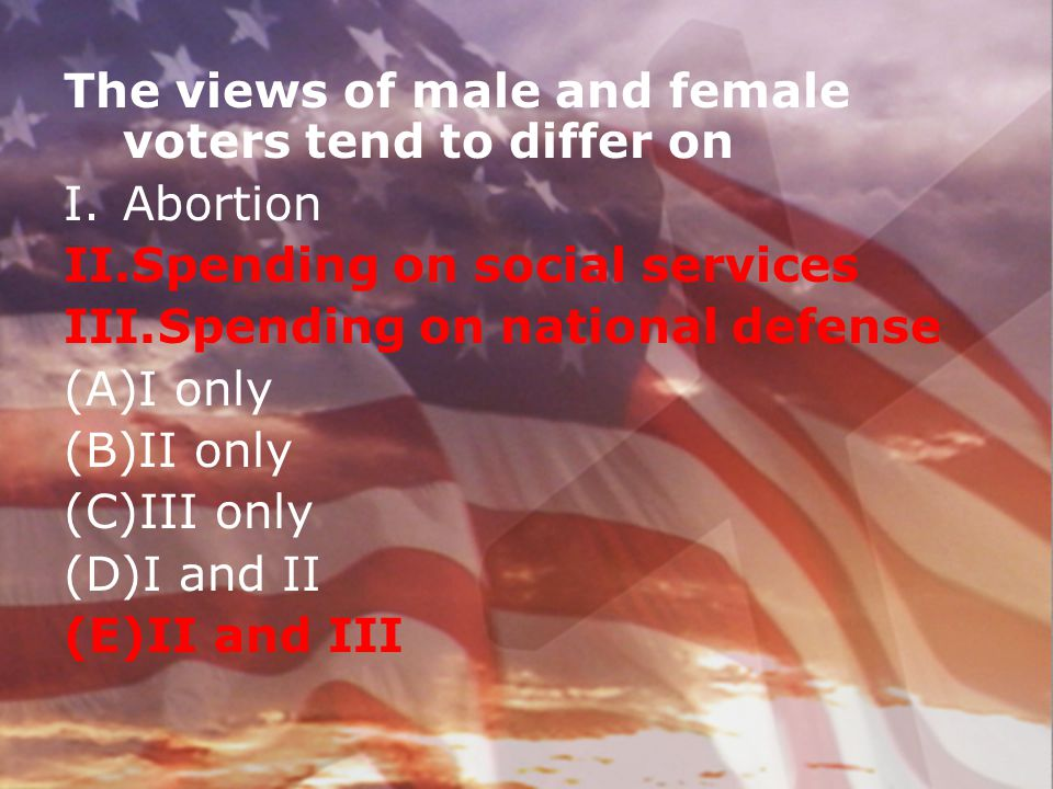The views of male and female voters tend to differ on