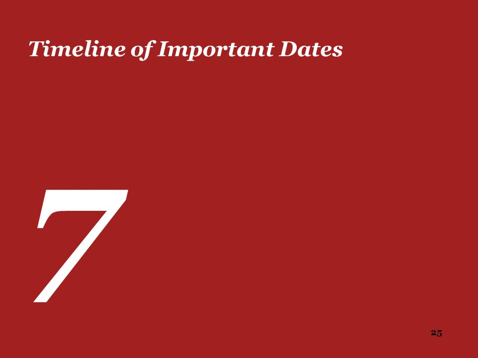 Timeline of Important Dates
