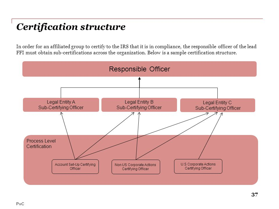 Certification structure