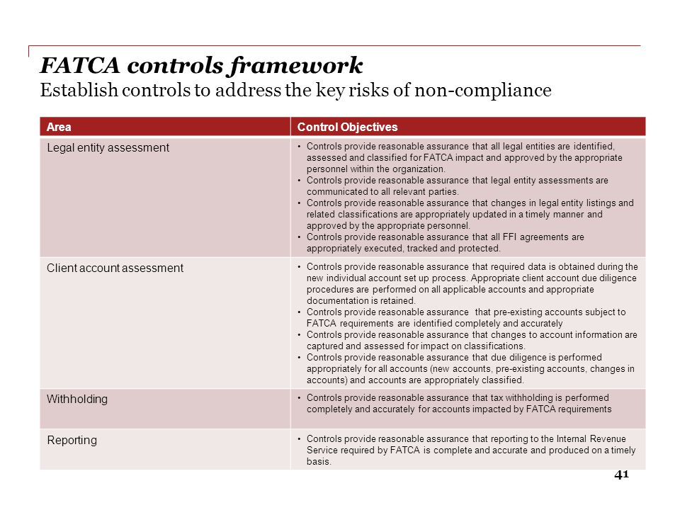 FATCA controls framework Establish controls to address the key risks of non-compliance