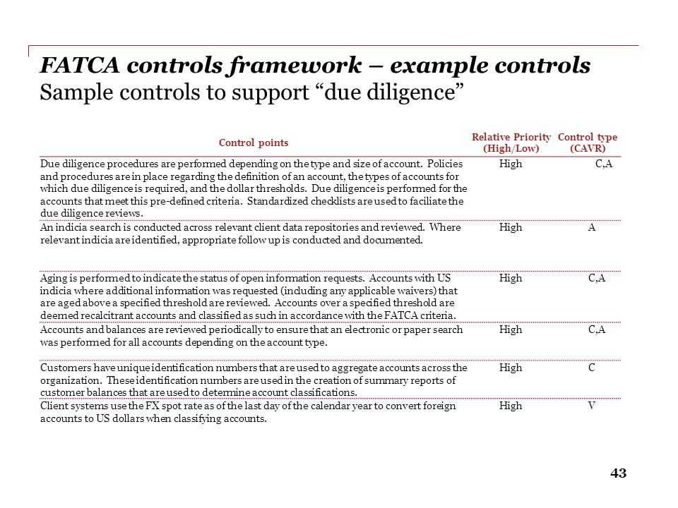 FATCA controls framework – example controls Sample controls to support due diligence