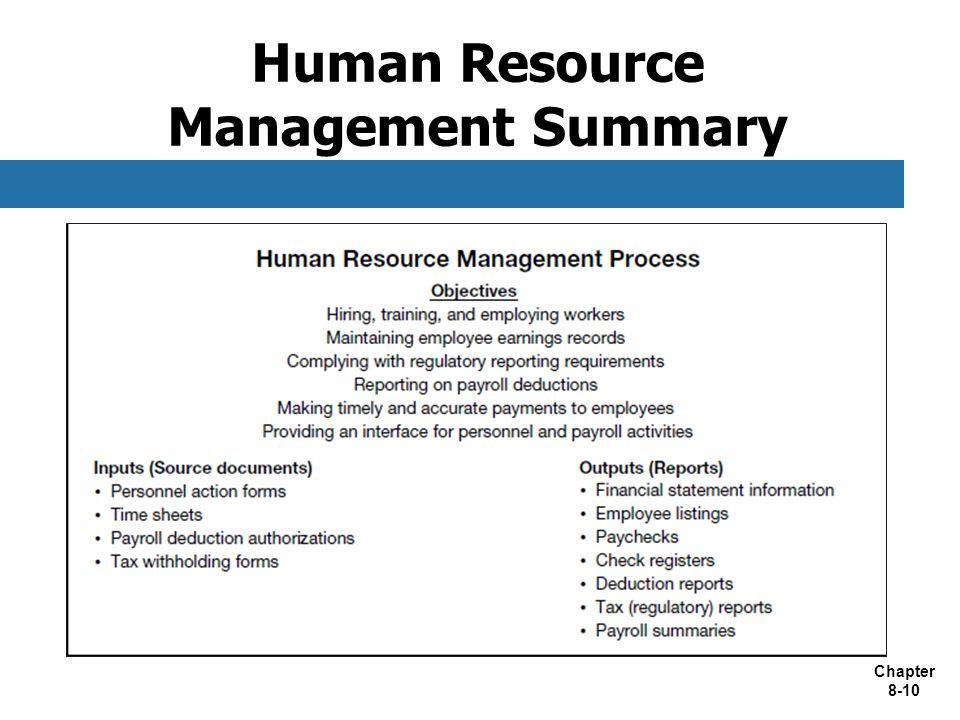 Human Resource Management Summary