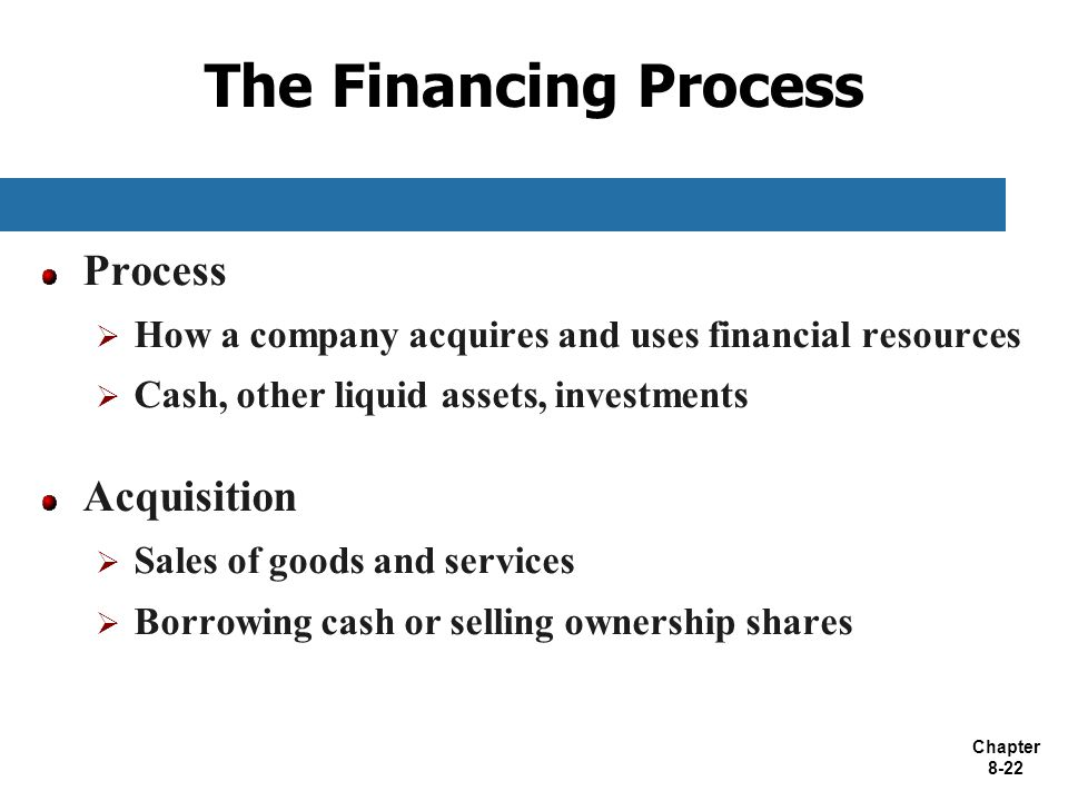 The Financing Process Process Acquisition
