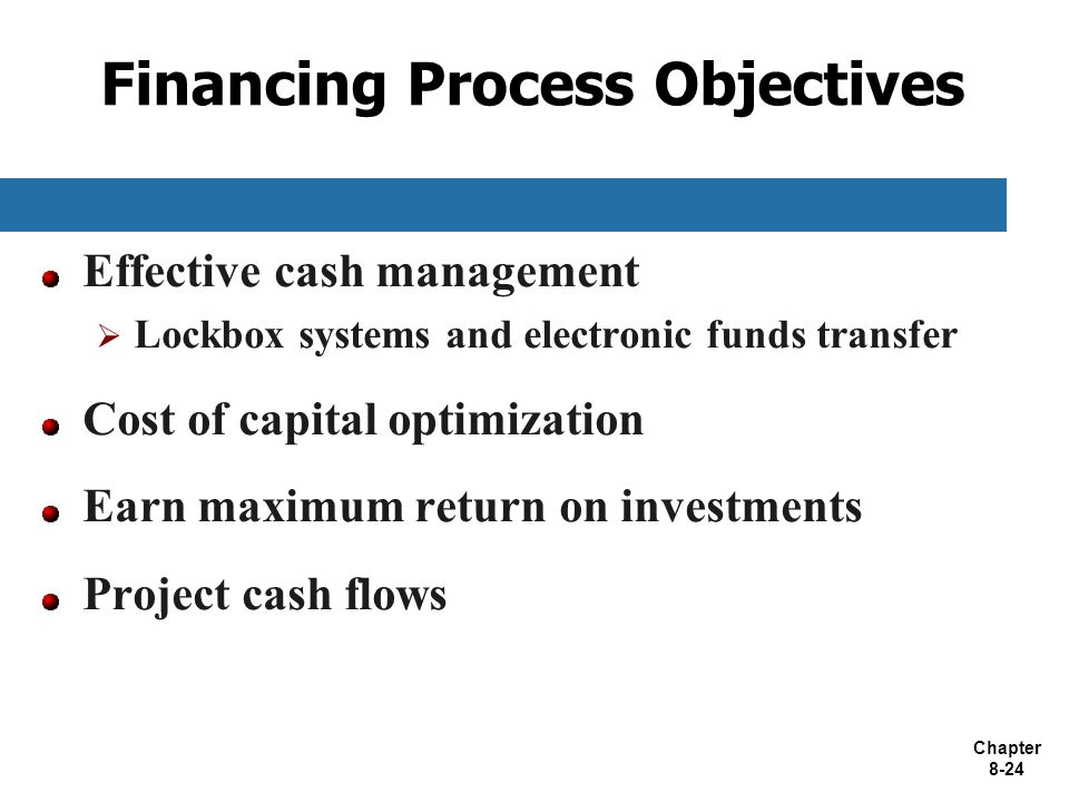 Financing Process Objectives