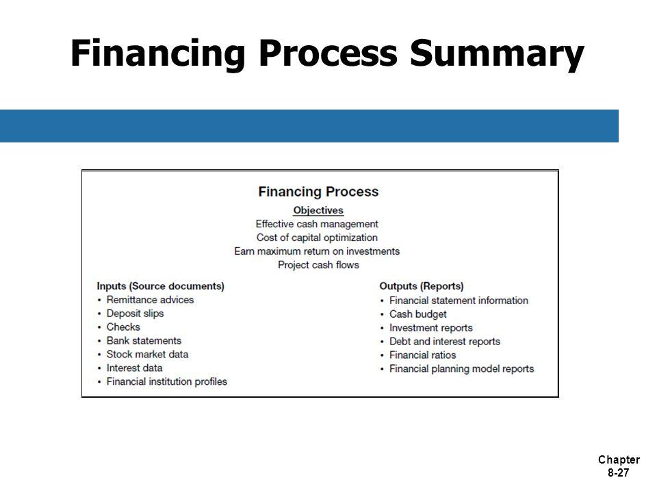 Financing Process Summary