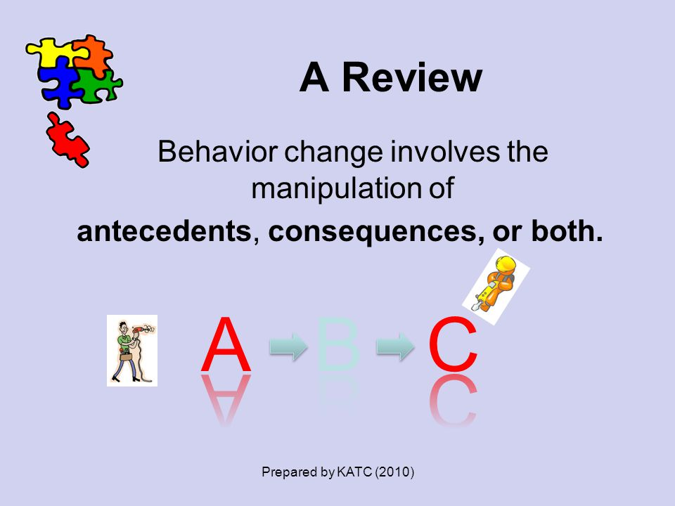A B C A Review Behavior change involves the manipulation of