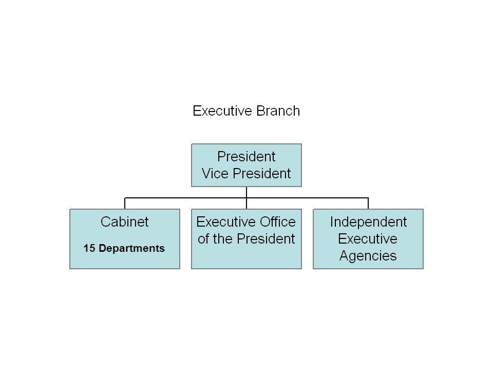 15 Departments