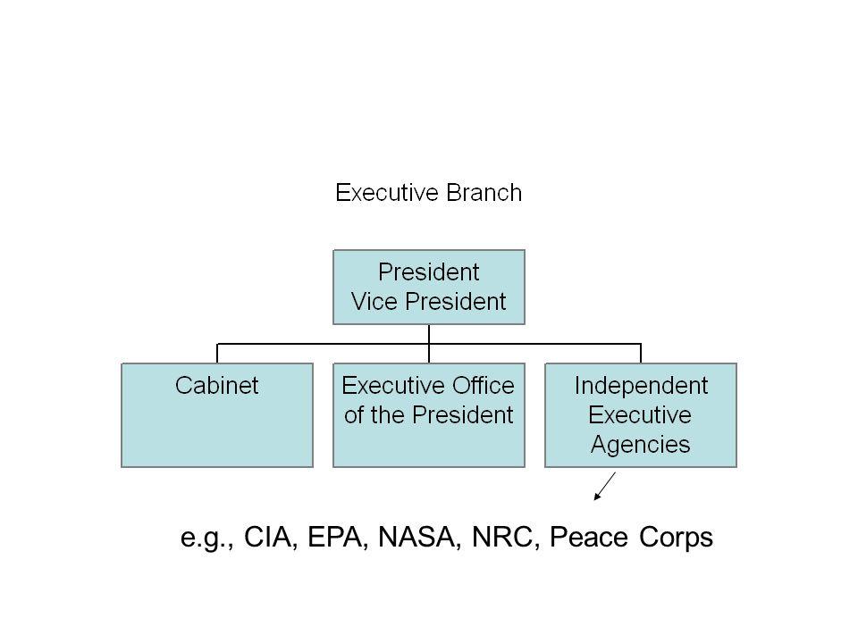 e.g., CIA, EPA, NASA, NRC, Peace Corps