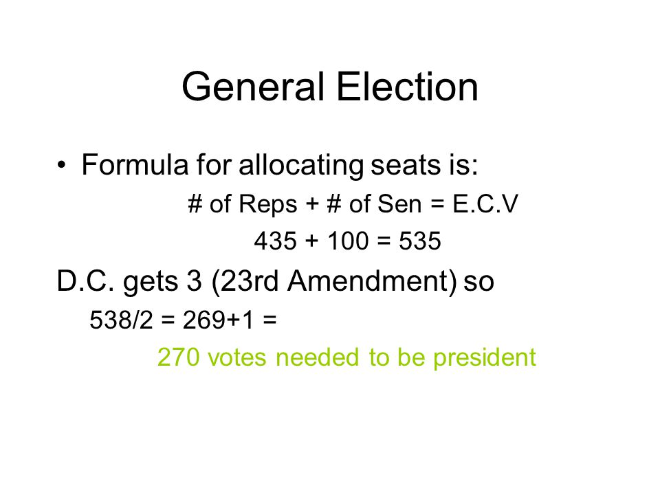 270 votes needed to be president