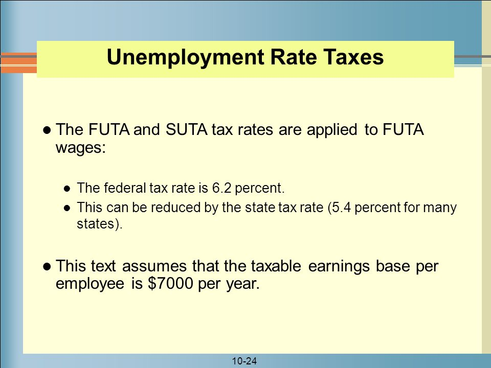 Unemployment Rate Taxes