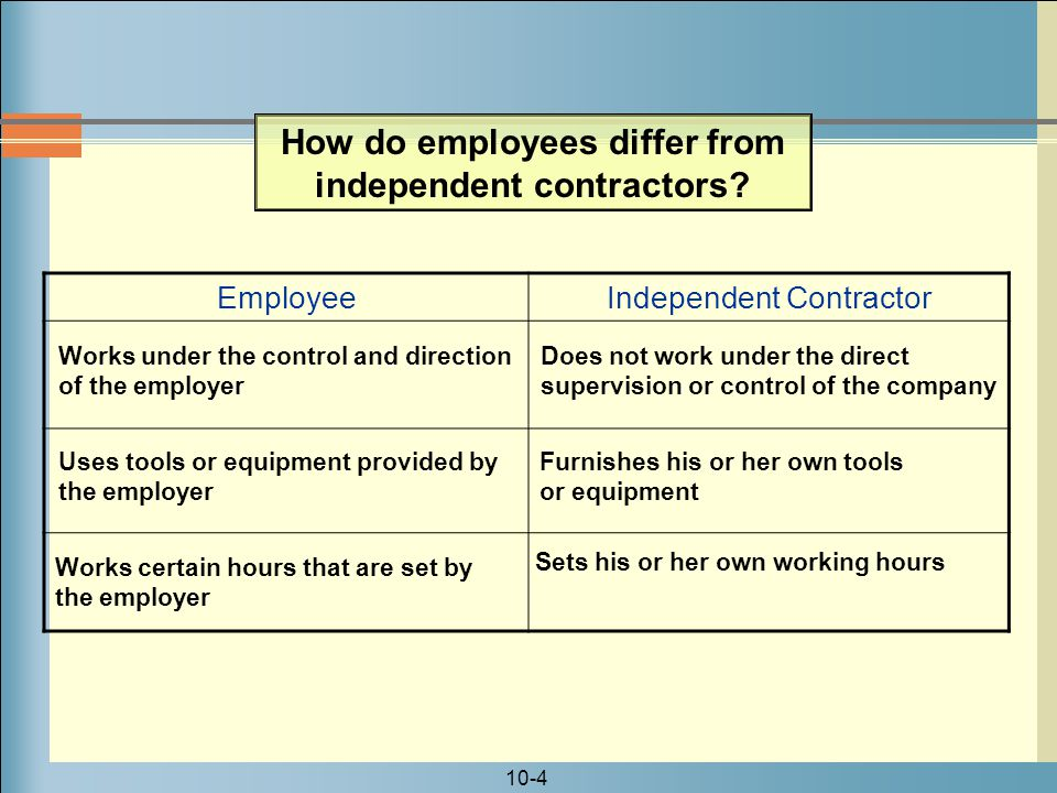 How do employees differ from independent contractors
