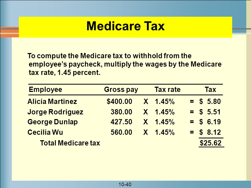 Medicare Tax To compute the Medicare tax to withhold from the employee's paycheck, multiply the wages by the Medicare tax rate, 1.45 percent.