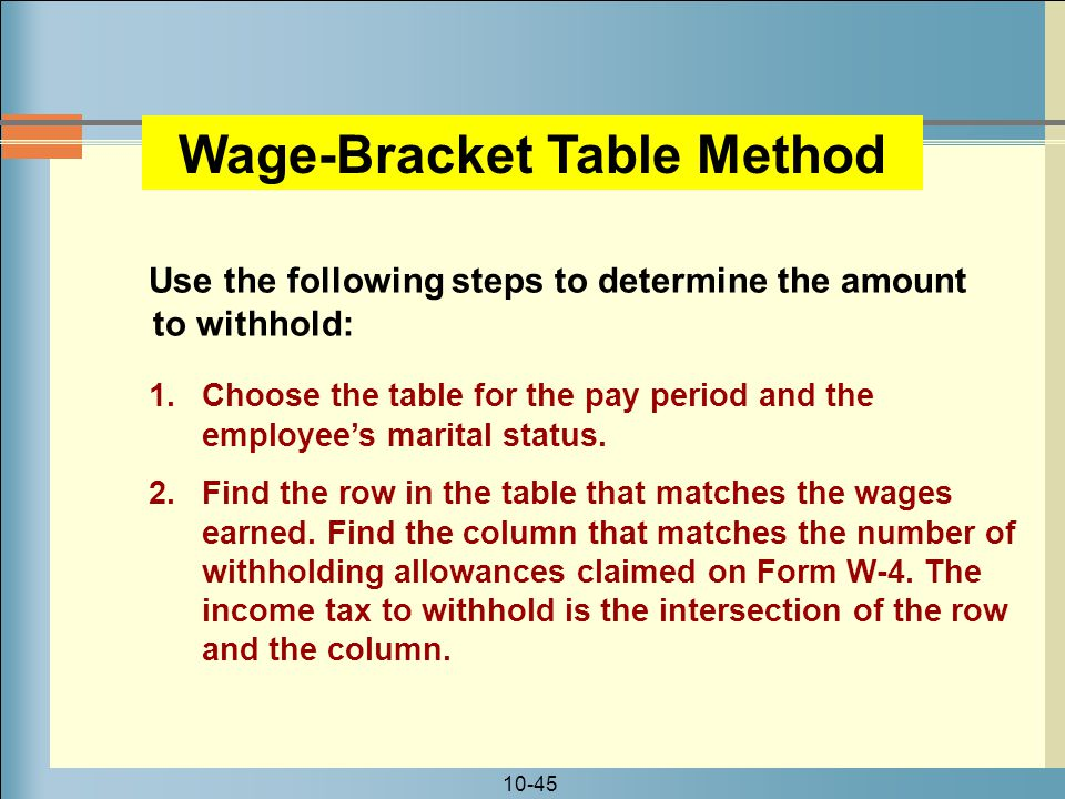 Wage-Bracket Table Method