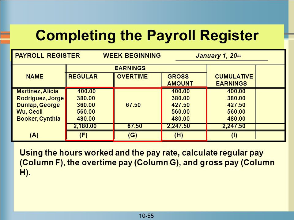 Completing the Payroll Register