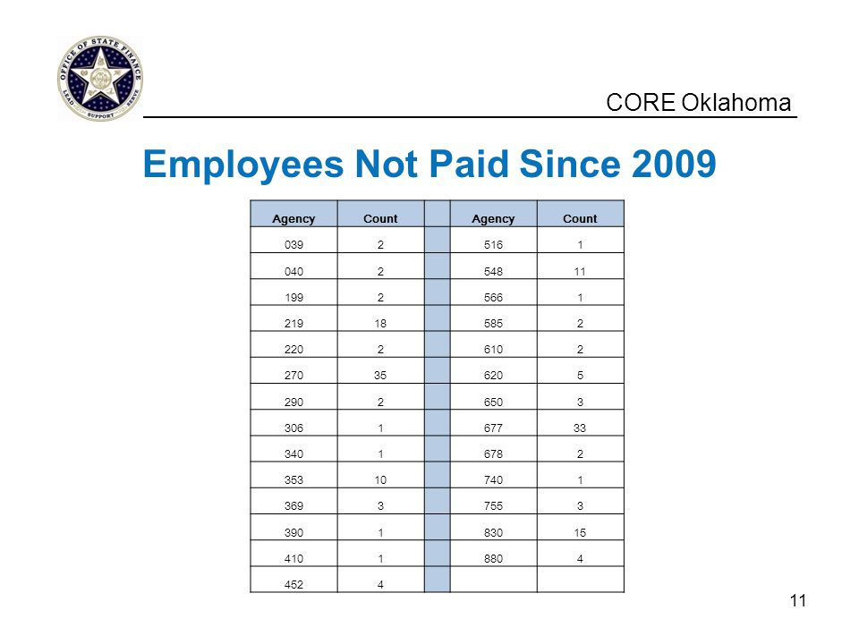 Employees Not Paid Since 2009