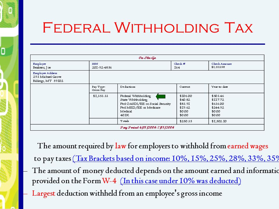 Federal Withholding Tax