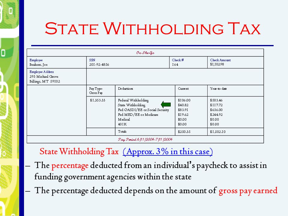 State Withholding Tax State Withholding Tax (Approx. 3% in this case)