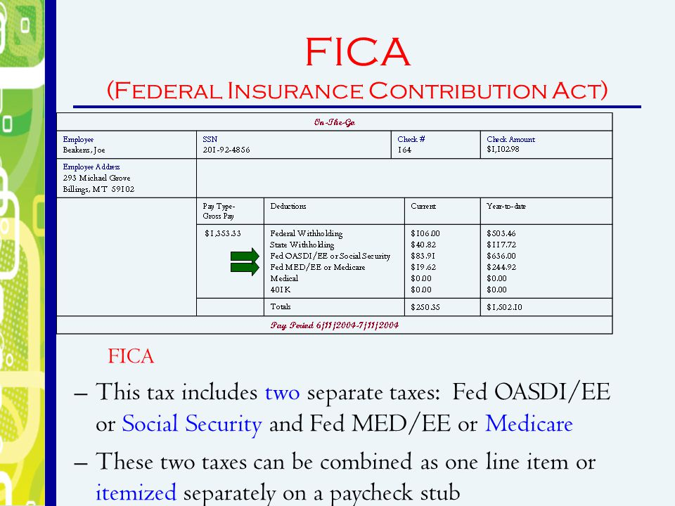 FICA (Federal Insurance Contribution Act)