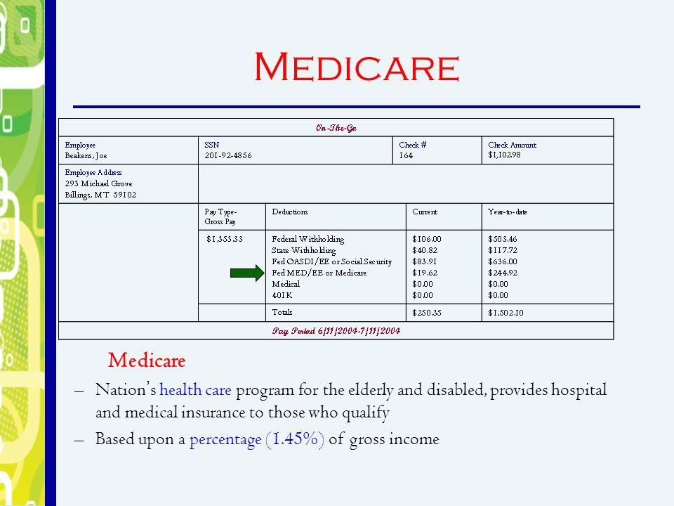 Medicare Medicare. Nation's health care program for the elderly and disabled, provides hospital and medical insurance to those who qualify.