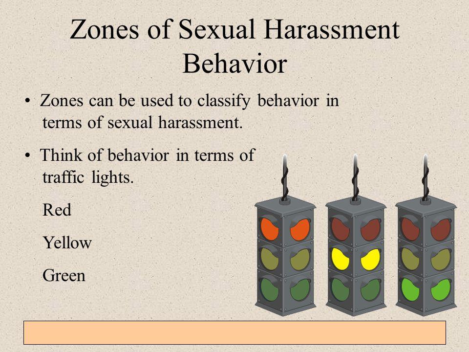 Zones of Sexual Harassment Behavior