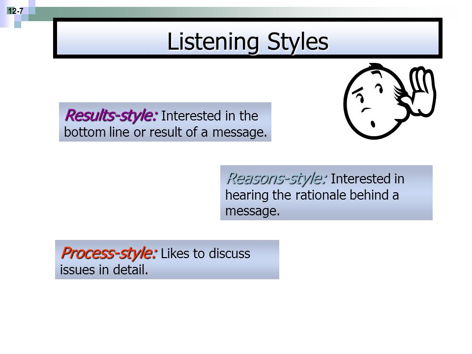 12-7 Listening Styles. Results-style: Interested in the bottom line or result of a message.