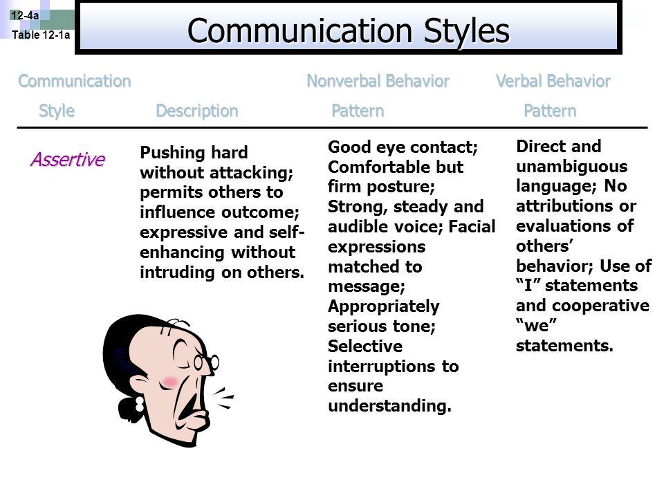 Communication Styles Assertive
