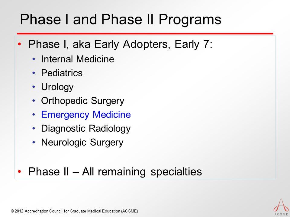 Phase I and Phase II Programs