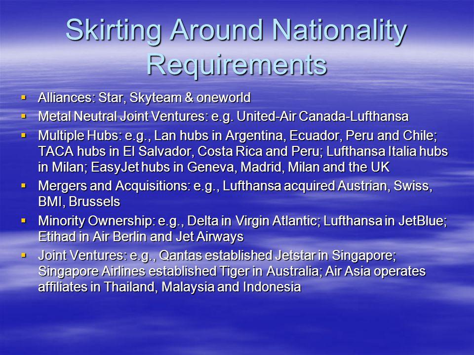 Skirting Around Nationality Requirements