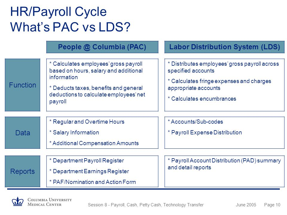 HR/Payroll Cycle What's PAC vs LDS