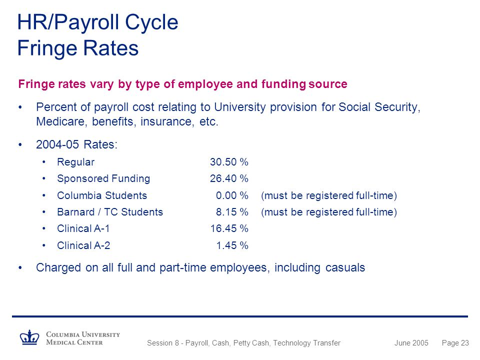 HR/Payroll Cycle Fringe Rates