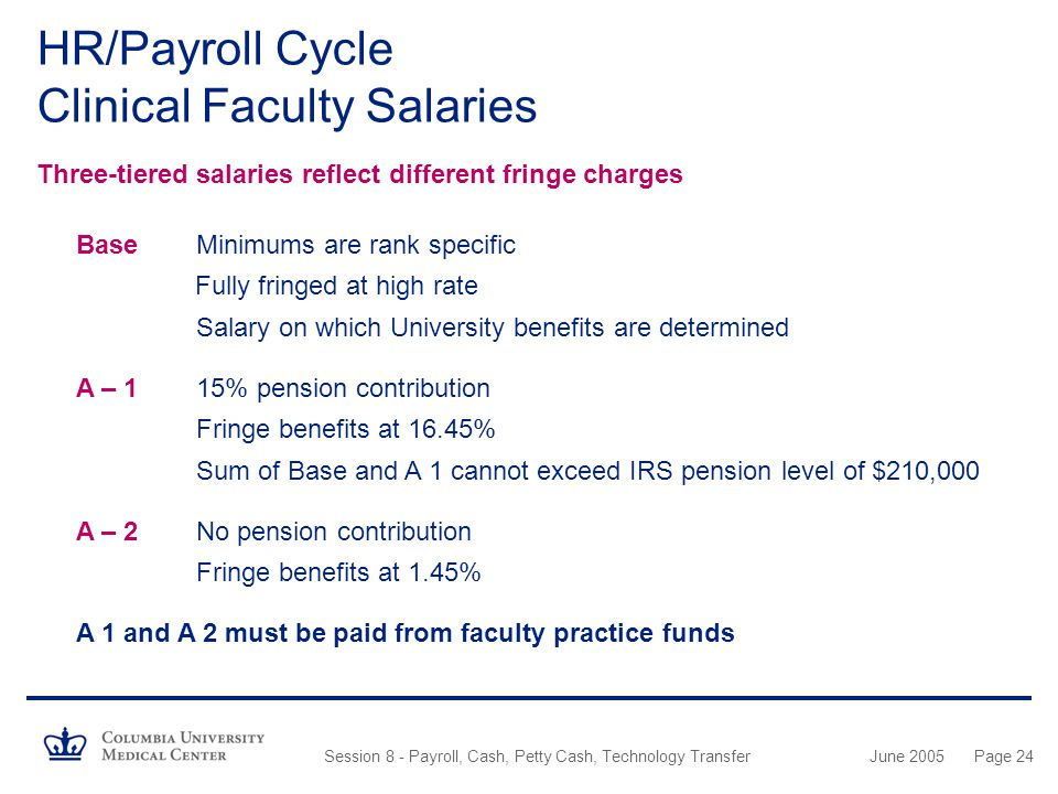 HR/Payroll Cycle Clinical Faculty Salaries