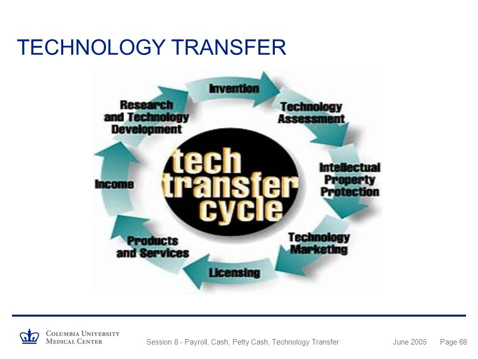 TECHNOLOGY TRANSFER Session 8 - Payroll, Cash, Petty Cash, Technology Transfer June 2005