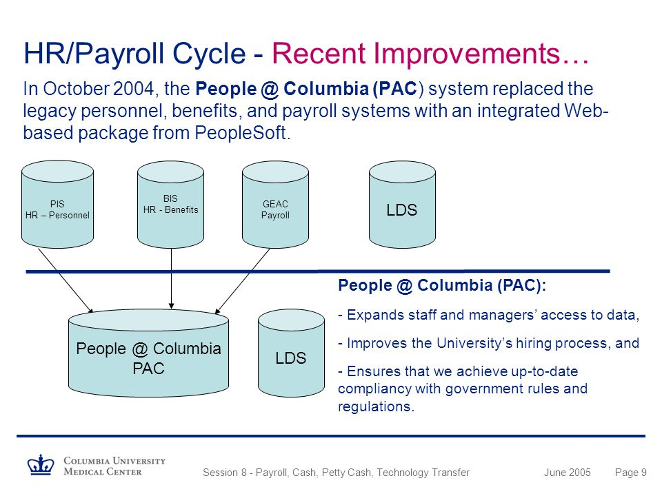 HR/Payroll Cycle - Recent Improvements…