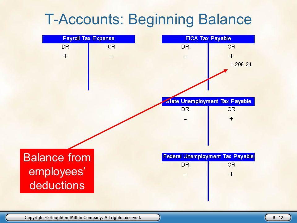 T-Accounts: Beginning Balance